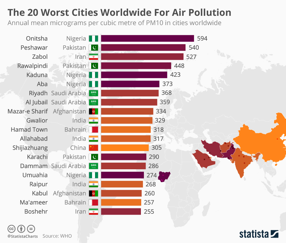 chartoftheday_4887_the_20_worst_cities_worldwide_for_air_pollution_n